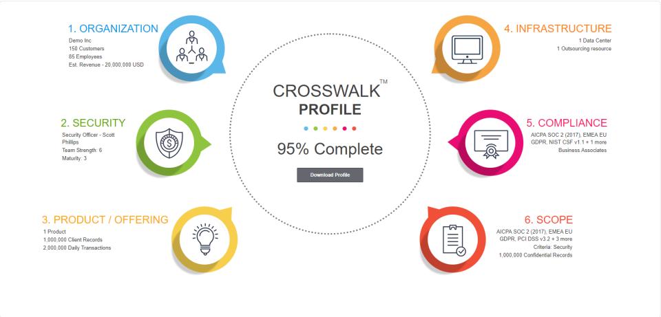 MyVCM Software - Cross-walk standards