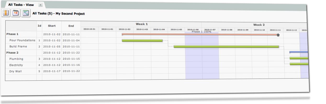 Project Drive Software - Gantt view