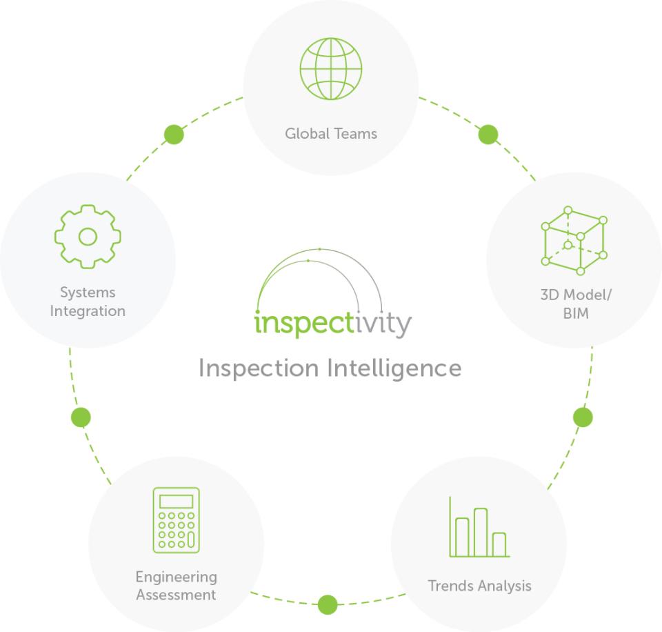 Inspectivity Software - 5