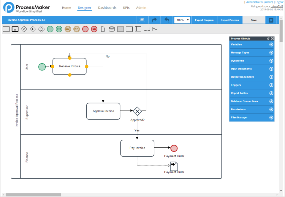 The web-based BPMN 2.0 Process Designer provides a drag and drop editor for graphically composing process model diagrams including the plotting of activities, events and gateways etc