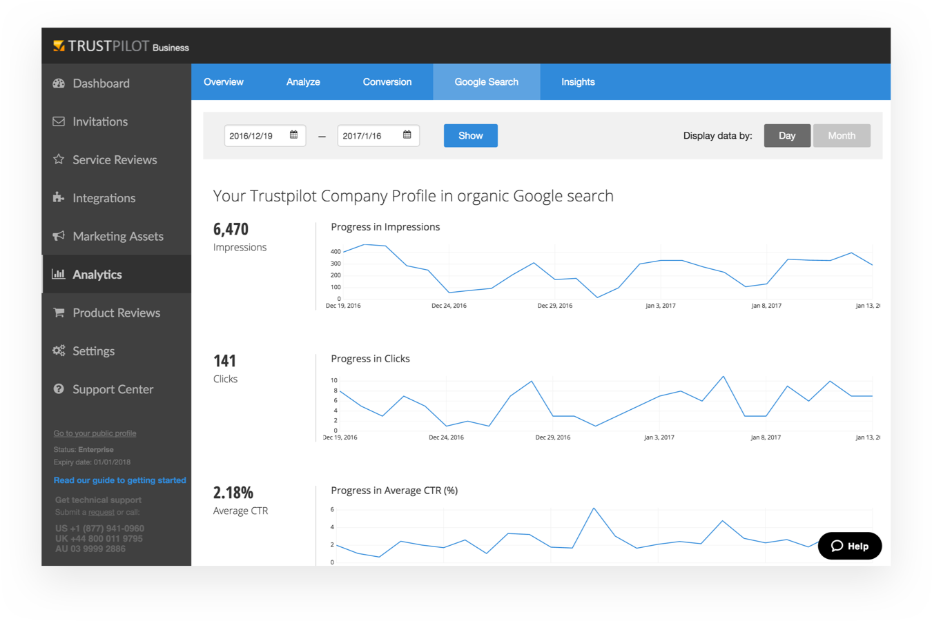Trustpilot google search analysis
