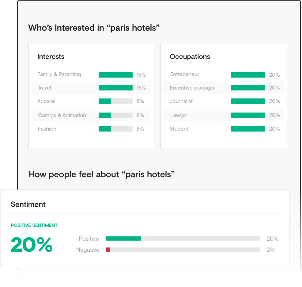 Conductor Sentiment Analysis