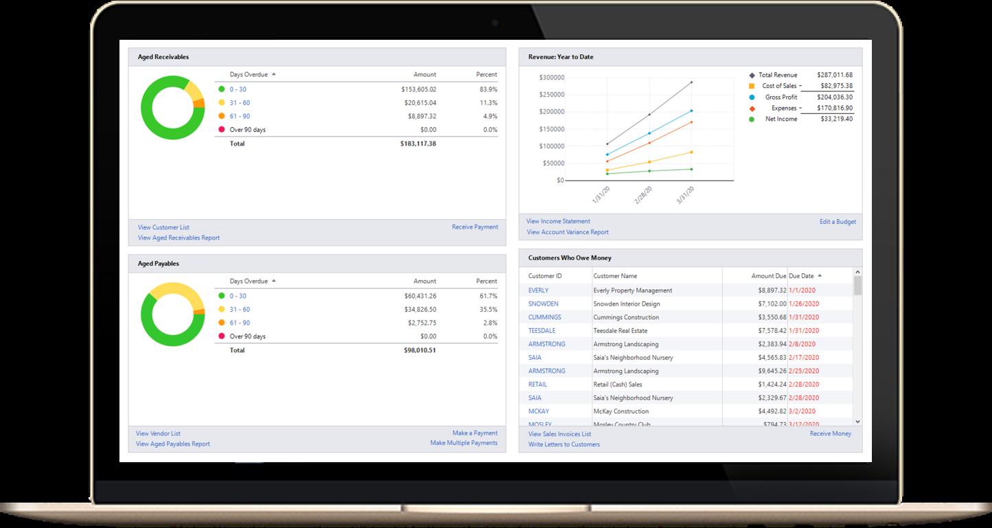 Sage 50cloud Software - Business status