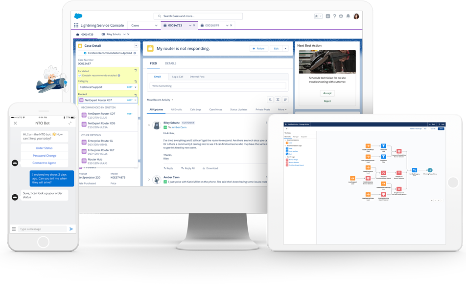 Salesforce Service Cloud Software - 4
