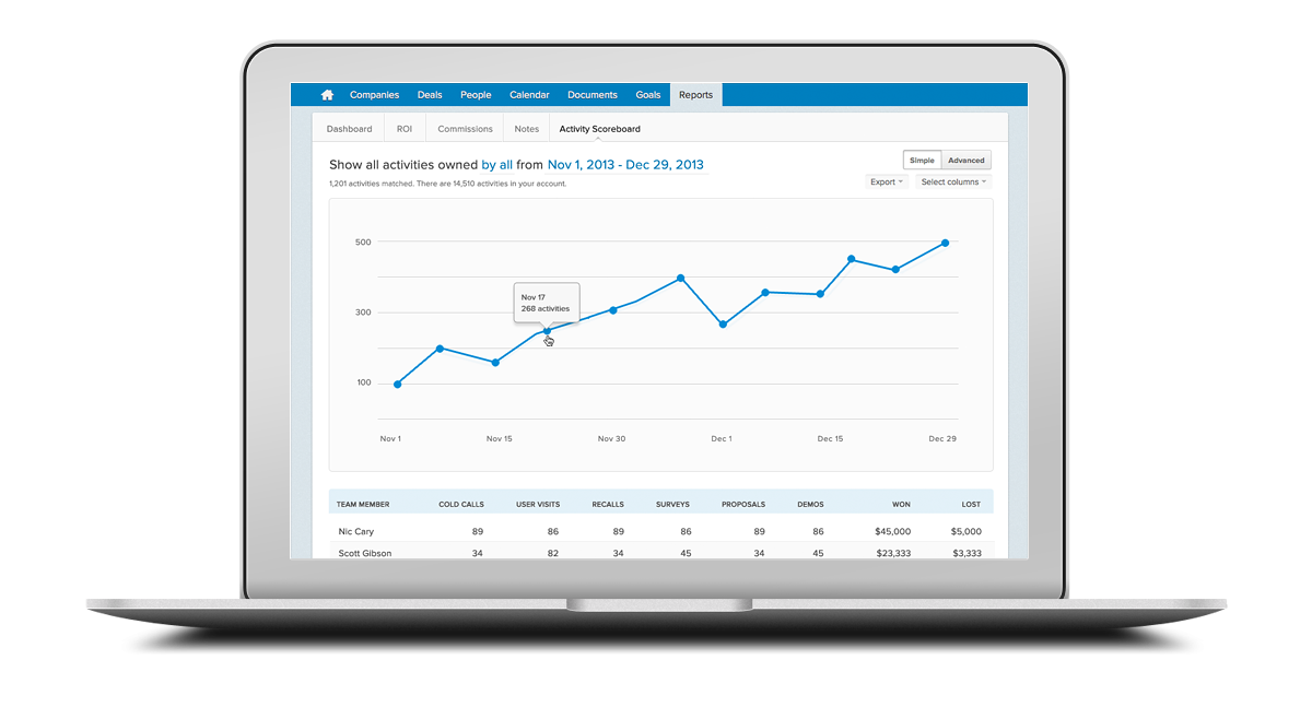 Quickly customize reports with the information you need.