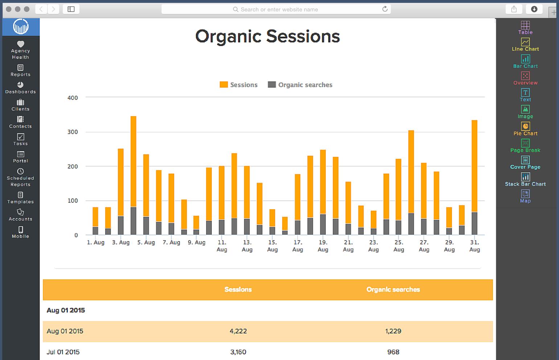 ReportGarden Software - ReportGarden Organic sessions report