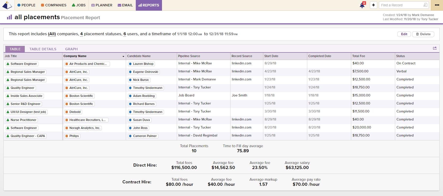 Big Biller Software - Placement report