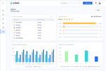 Capture d'écran pour Urbest : Urbest real-time analytics