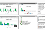 WebView AMS screenshot: The WebViewAMS dashboard provides insight into performance, reports, status', and more