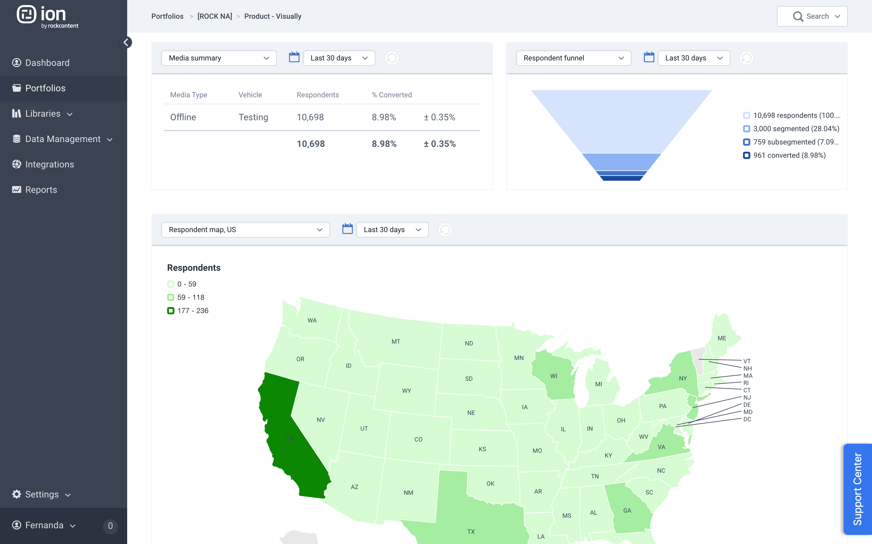 ion Platform screenshot: Ion interactive analytics