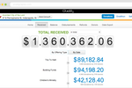 Givelify screenshot: Monitor how much money has been raised in real-time