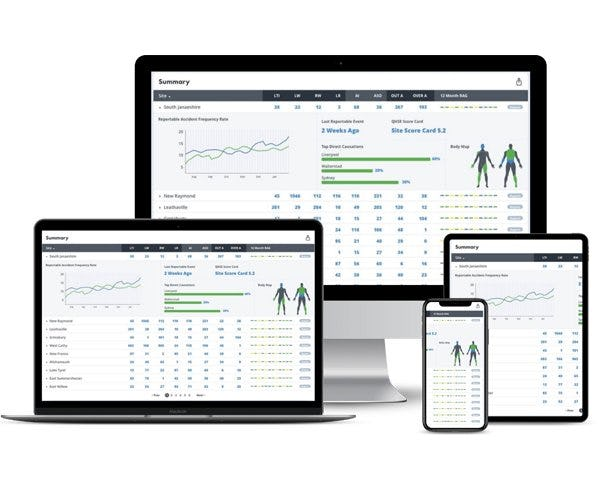 EcoOnline Platform Software - Engage employees and build a lasting safety culture