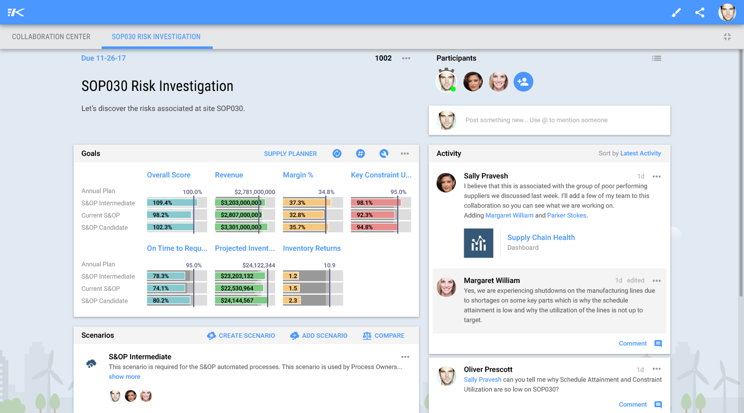RapidResponse Software - Adaptive collaboration