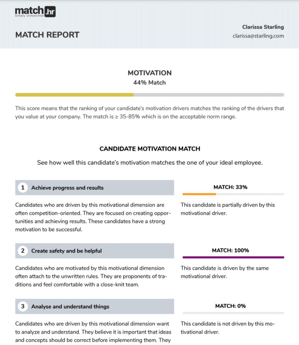 MatchHR Software - 5