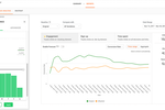 Zoho PageSense screenshot: Filter reports to view behavior analytics on specific customer segments