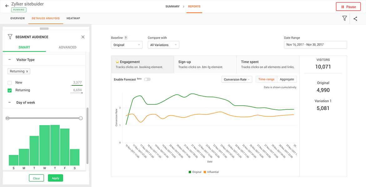 Filter reports to view behavior analytics on specific customer segments