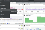 Monitis screenshot: Independently monitor your cloud infrastructure with Monitis