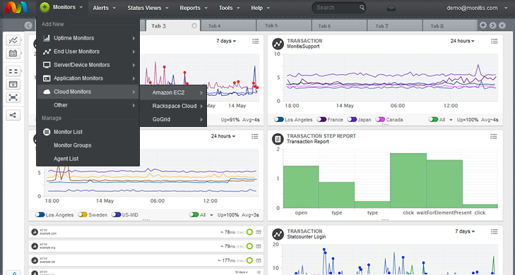 Independently monitor your cloud infrastructure with Monitis