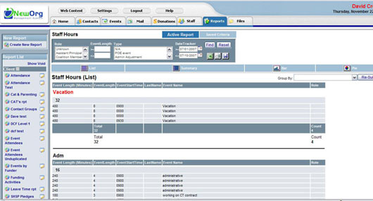 Grant reporting tools compile reports for funders, tracking performance against grant requirements