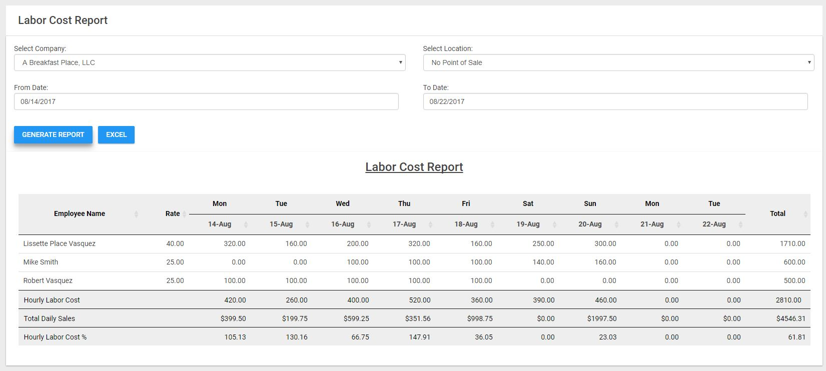 Labor cost reports can also be generated