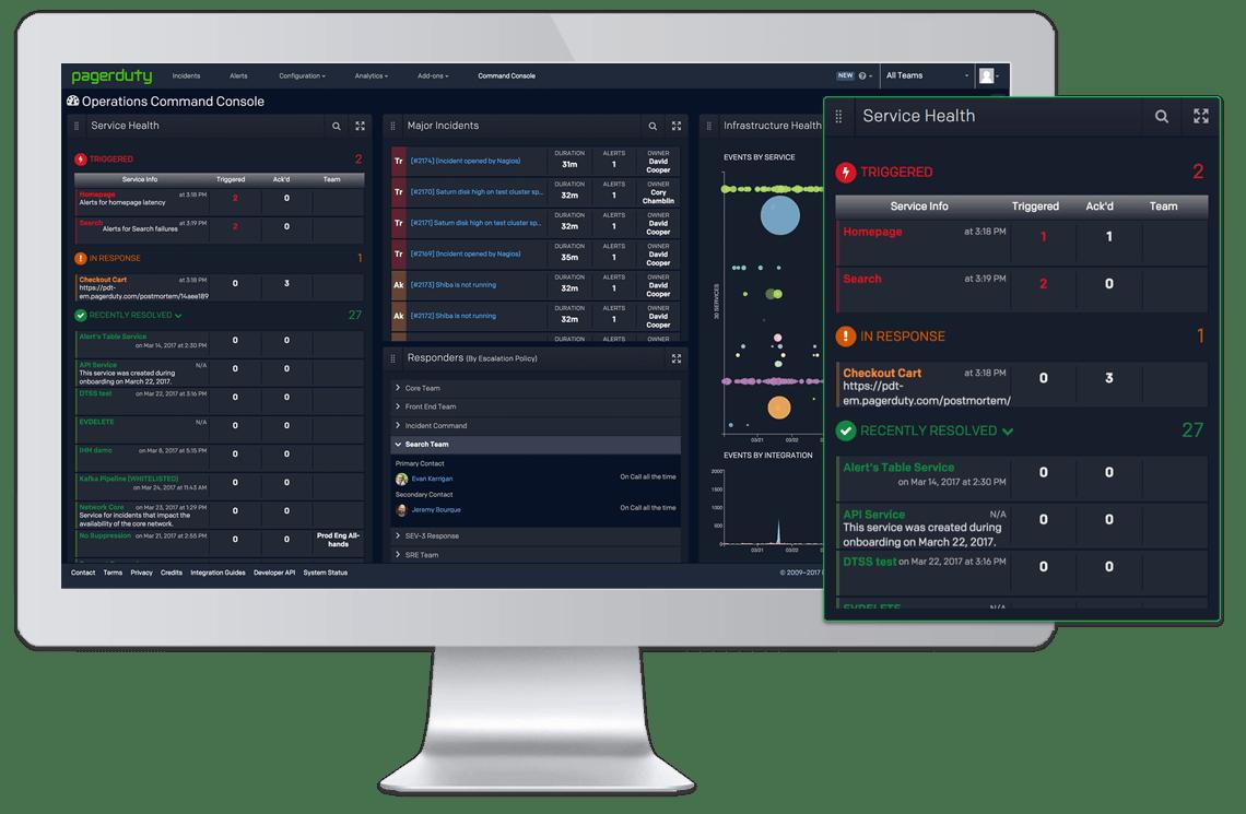 PagerDuty Software - 17