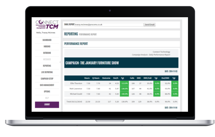 Connect TCM showing performance reporting