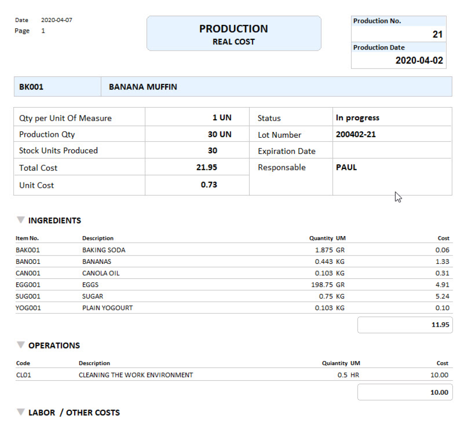 Nutrasoft production cost analysis