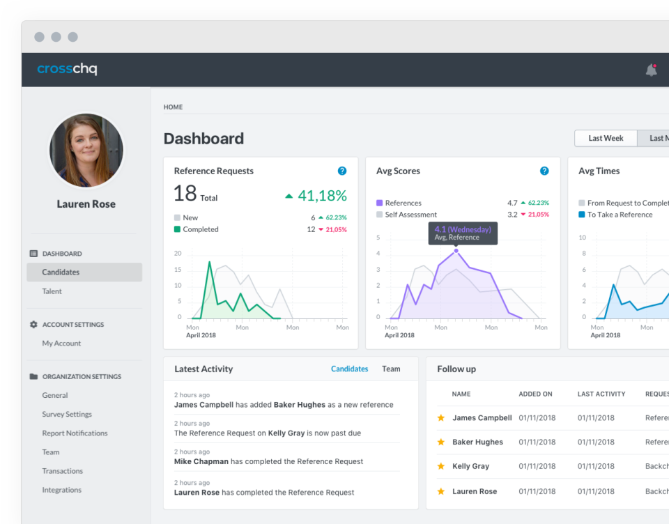 Crosschq dashboard