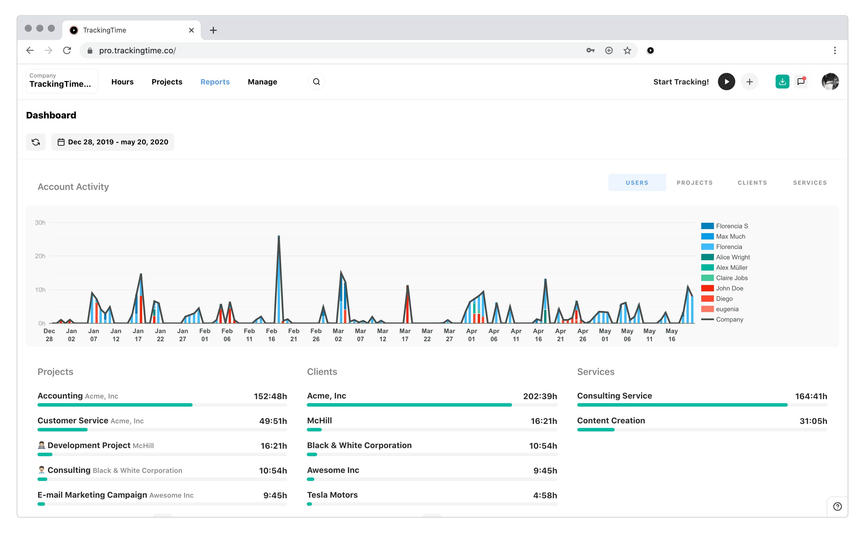 TrackingTime screenshot: TrackingTime Dashboard