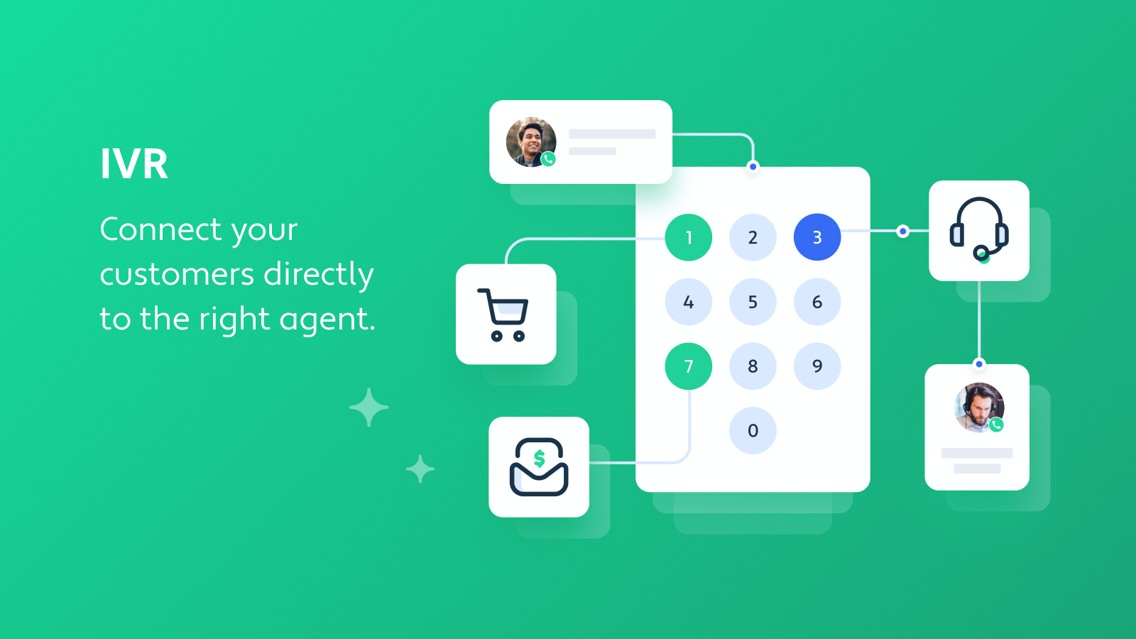 IVR - connect callers directly to the right agent.
