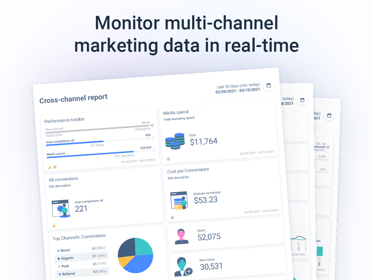 Whatagraph Software - Monitor multi-channel marketing data in real-time