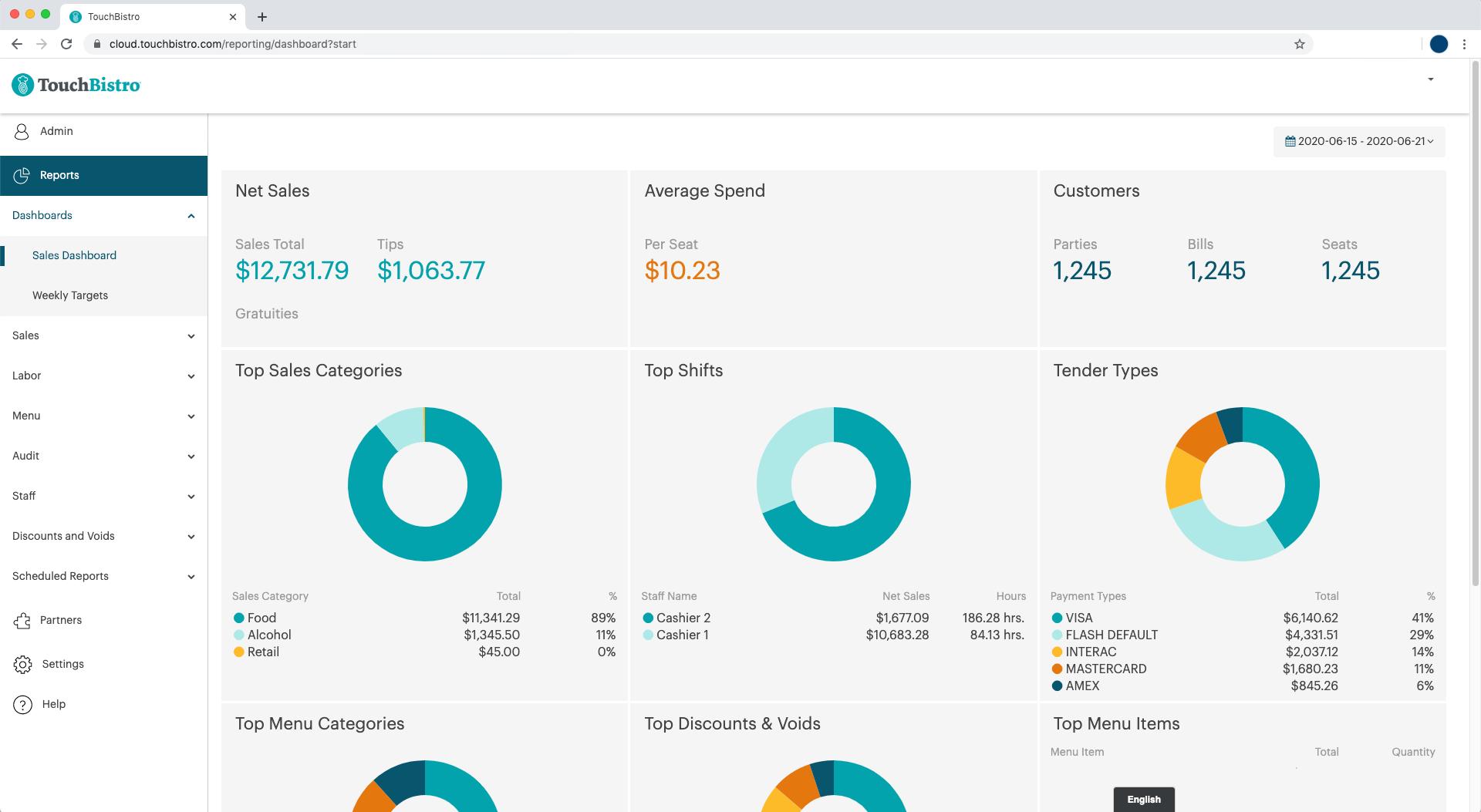 TouchBistro Software - TouchBistro Cloud Report