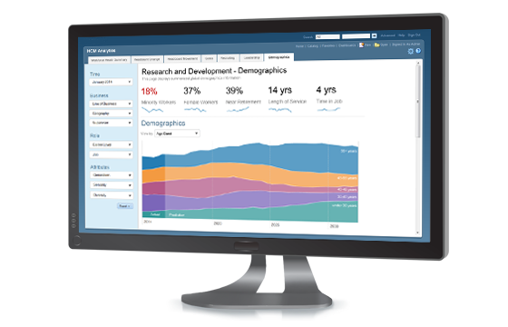 Oracle Cloud HCM screenshot: Real-time interactive reporting tools for research and development