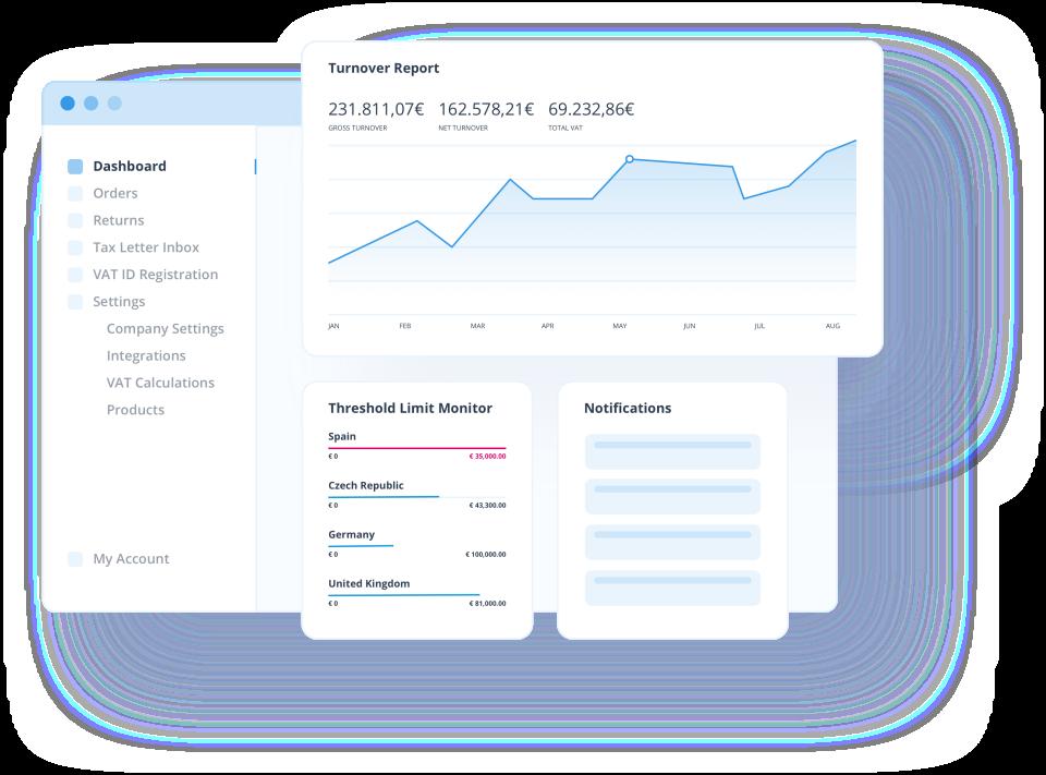hellotax VAT threshold monitor