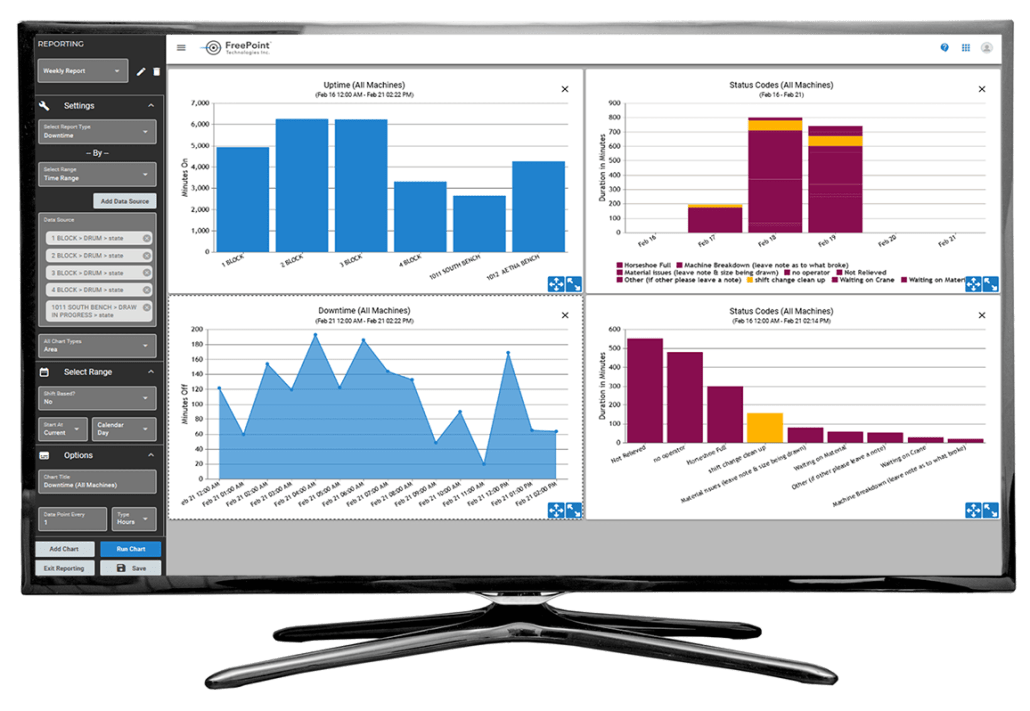 GENERATE REPORTS, Summaries & Track KPIs for ALL Shop Floor MACHINES. Make More Educated Decisions Tomorrow with Powerful Insights into Processes Today. ShiftWorx Reports: Uptime & Downtime, Startup Times, Shop Floor Performance, Machine Activity & More!