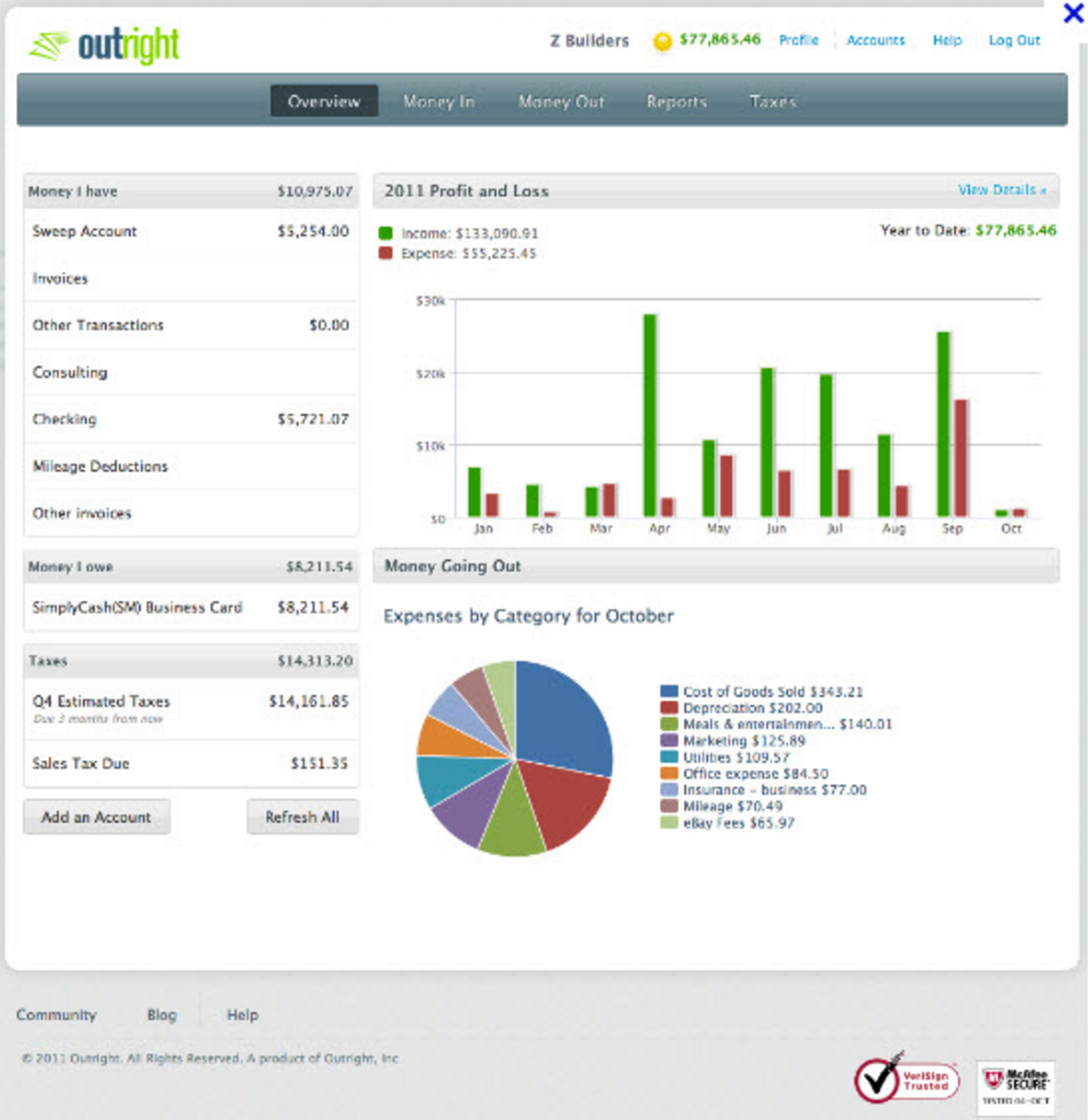 GoDaddy Online Bookkeeping Software - Overview