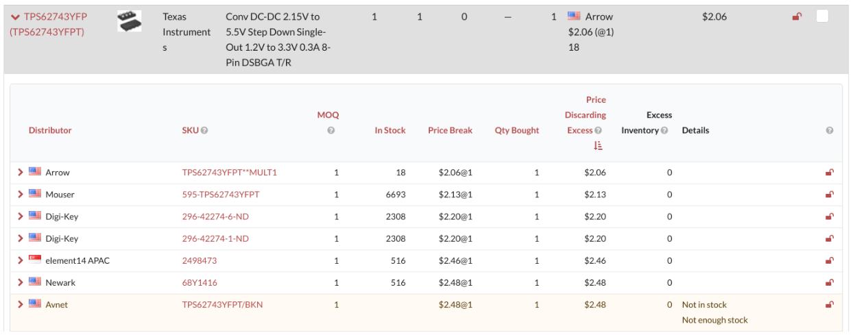 PartsBox price break