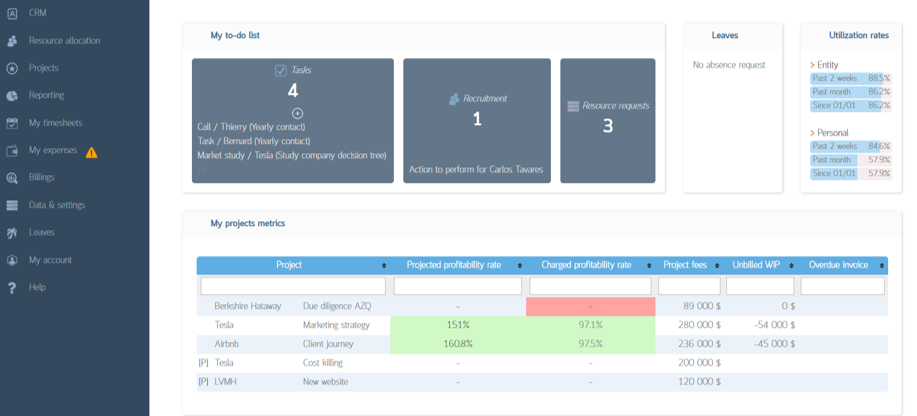 Dashboard aligned with user rights