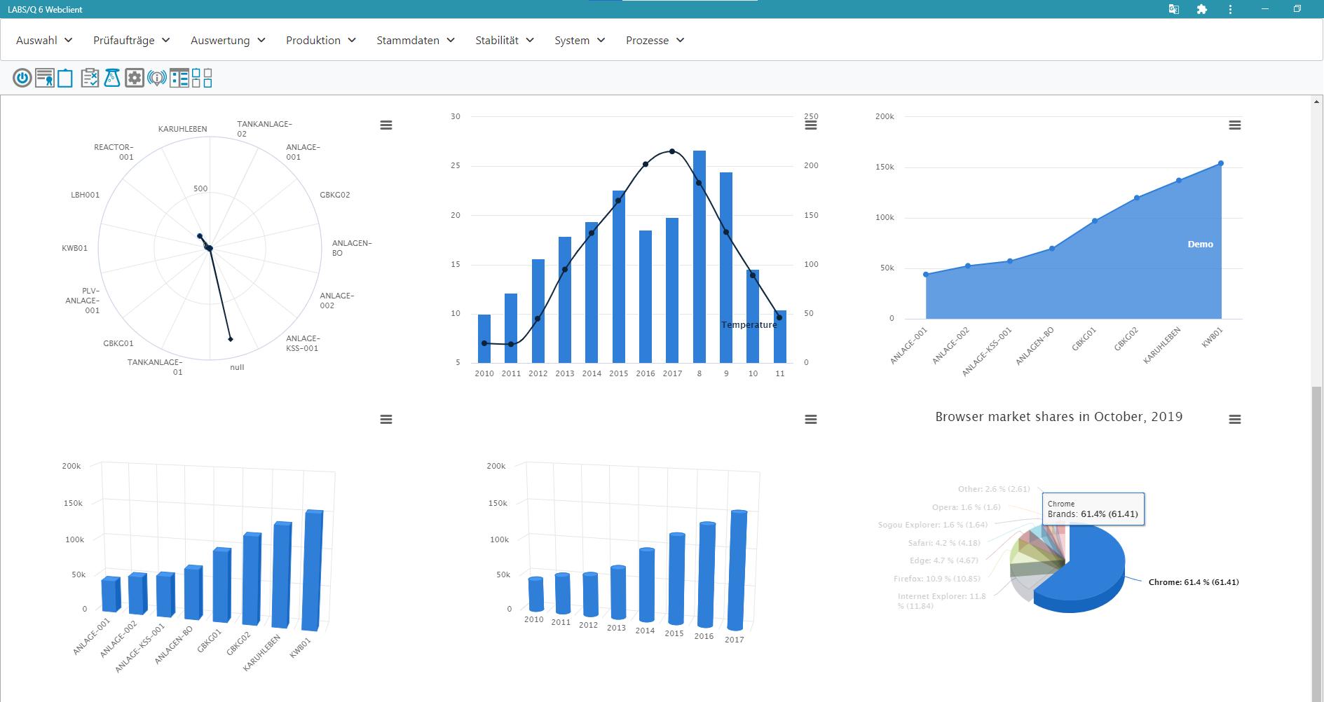 LABS/Q data visualization
