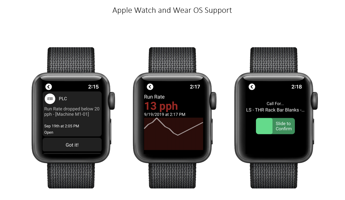 """SQUEAKS watch applications for Apple Watch and Wear OS: receive push notifications, view messages and interact with Workflows, send """"Call For"""" message templates, and view Metrics."""