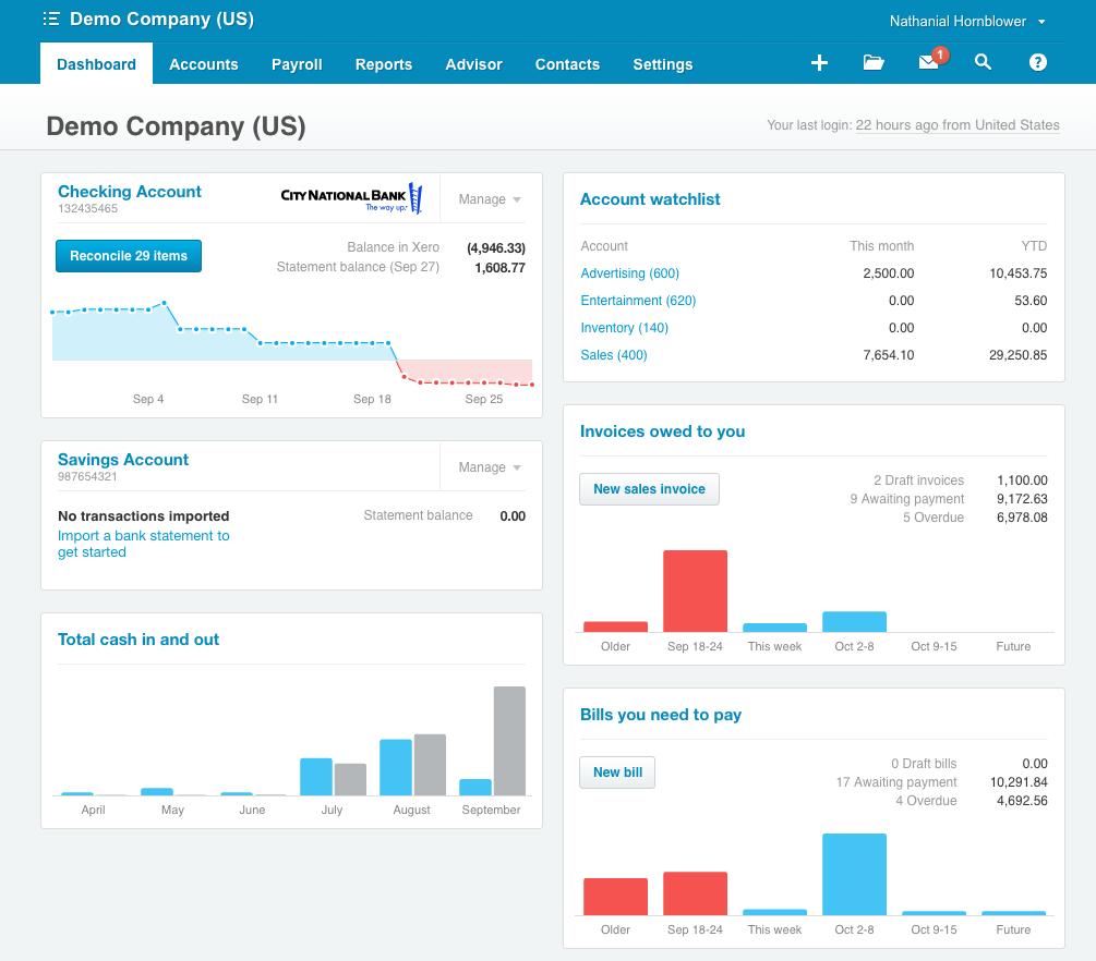 Xero screenshot: Xero Dashboard