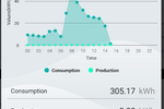 inavitas screenshot: Inavitas charts