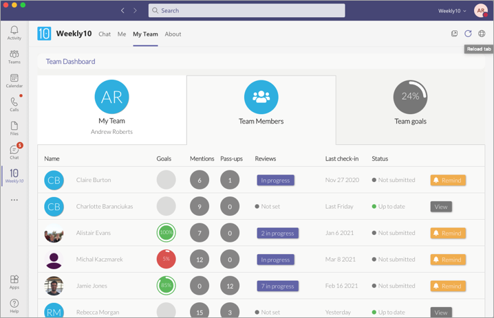 Team Dashboards. See how your team is feeling & performing, and how often they're recognised by others - all in Microsoft Teams. Verbatim feedback and aggregated data on participation and individual feedback, empowering managers to act quickly.