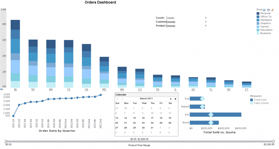 Style Intelligence Software - Manufacturing dashboard