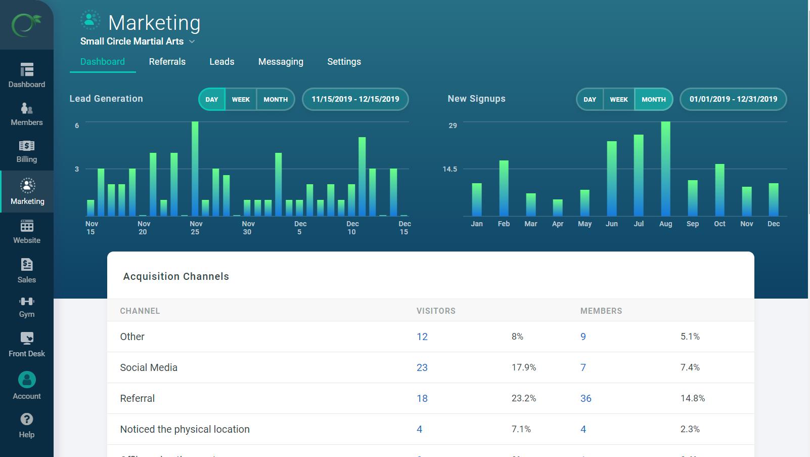Martial Arts on Rails customer acquisition screenshot