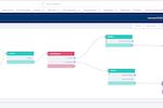Natterbox Software - 2