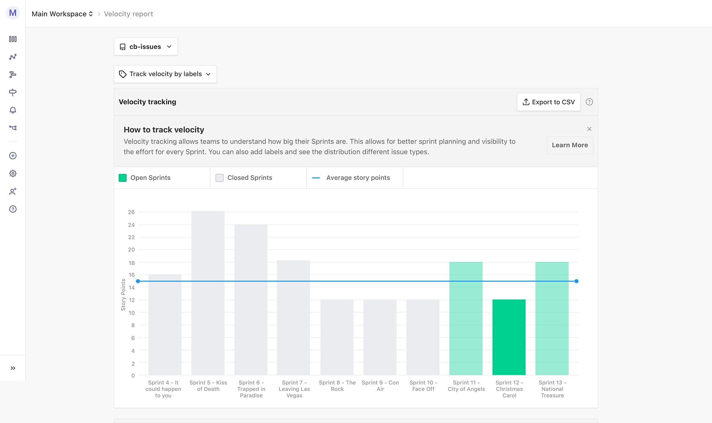 ZenHub Software - Velocity Report