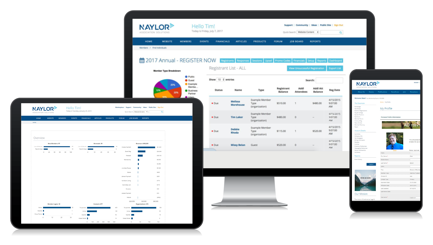 Naylor AMS user interface and dashboard