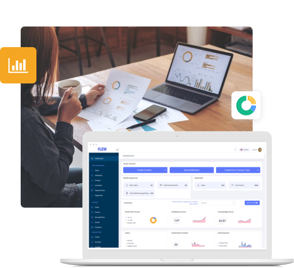 HubEngage Software - Capture insightful analytics from your admin dashboard on content performance and user engagement with metrics like employee engagement, workplace satisfaction, intent and much more. Manage all your content, users, integrations and look & feel instantly.