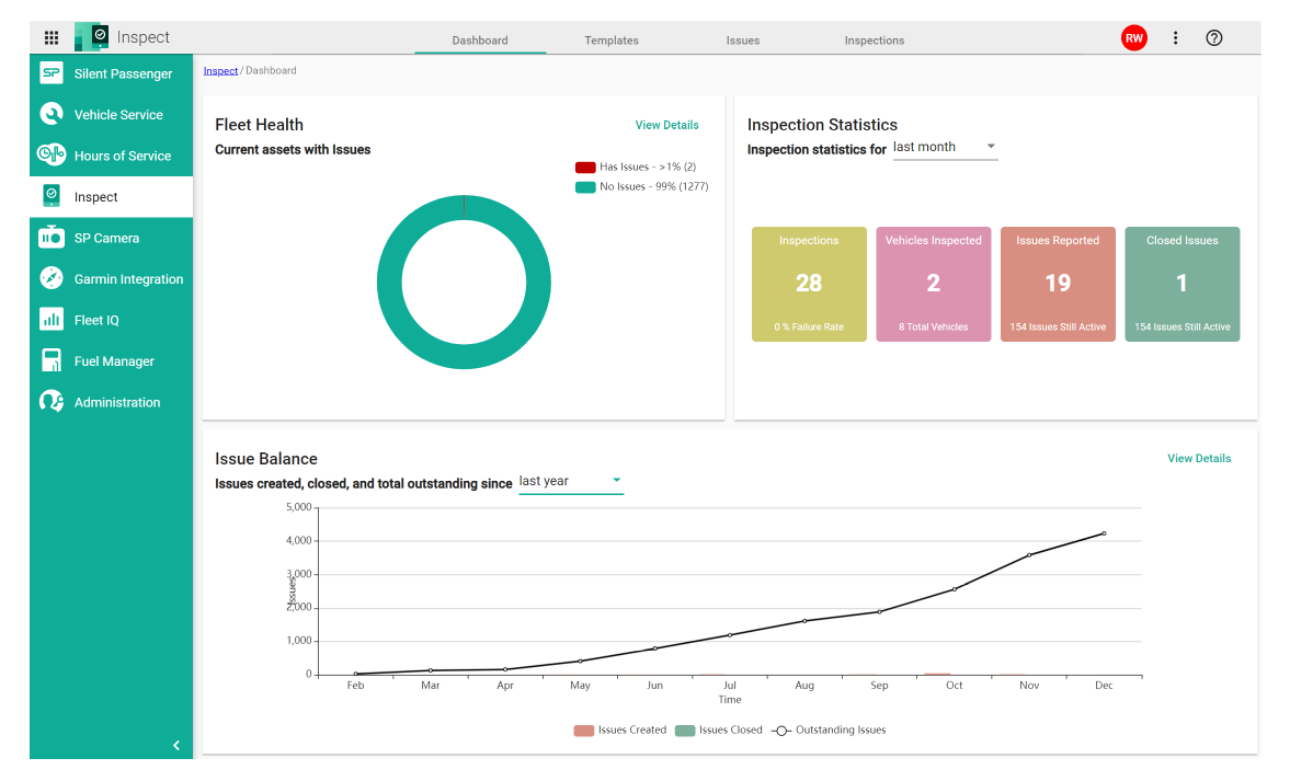 Inspection data can be visualized in real-time dashboards.